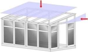 Односхила конструкція теплиці