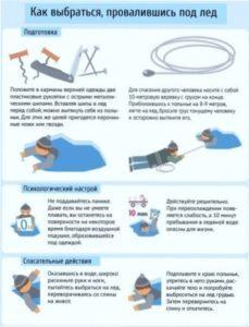 Безпека на льду