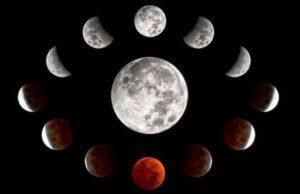 Фази Місяця у вересні 2020 року - фото.